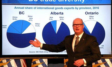 Medical premiums cut by half in B.C. budget
